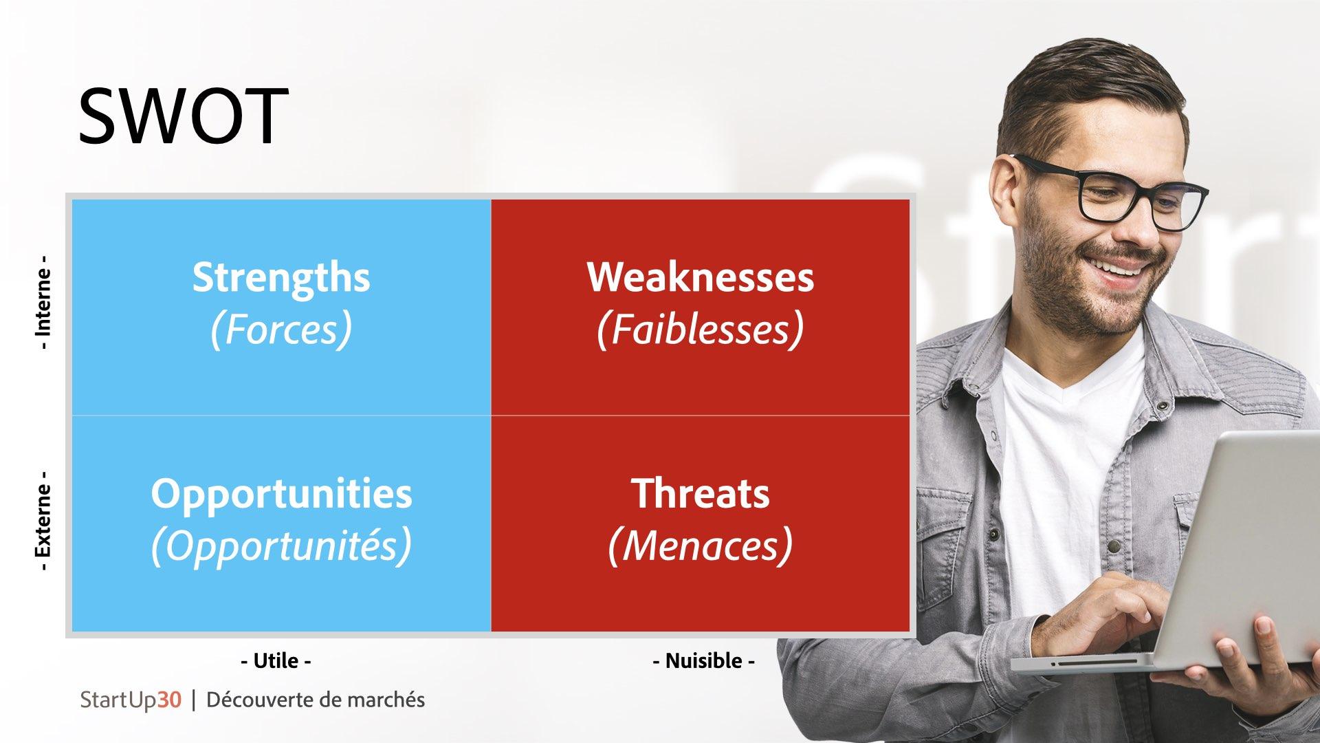 Analyse SWOT d'une entreprise